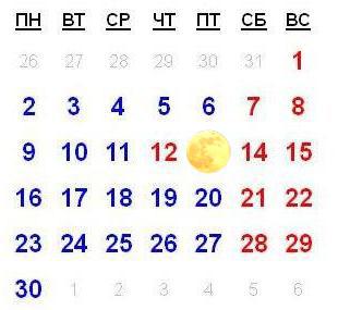 Когда отправляться в поездку по лунному календарю