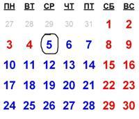Совместимость годов рождения по восточному календарю